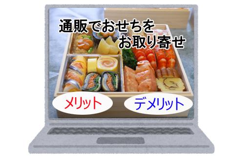 おせちの画面のパソコン