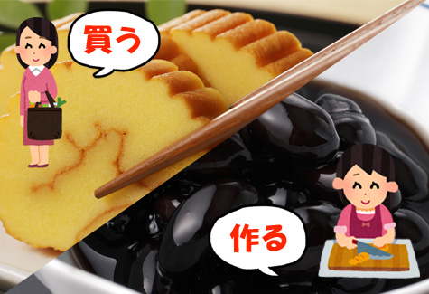 伊達巻と黒豆